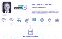 Webcast RVC Clinical mDMAS